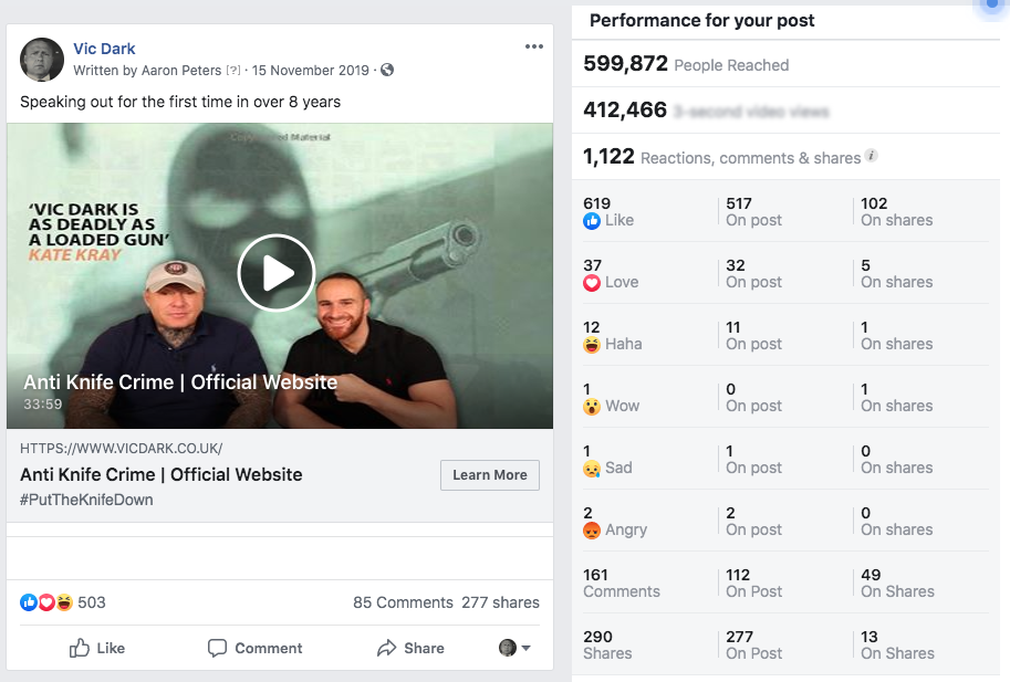 facebook ads engagement agency showing a great range of engagement for a post on anti knife crime